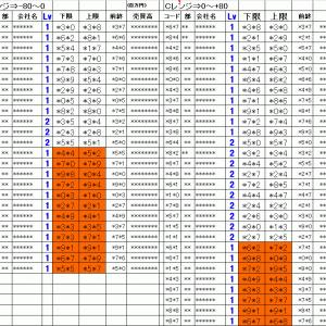明日の仕掛銘柄概要|寄り引け空売りデイトレ 4/21