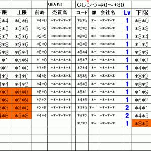 明日の仕掛銘柄概要|寄り引け空売りデイトレ 4/23