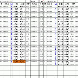 今日の仕掛銘柄概要|寄り引け空売りデイトレ 9/24