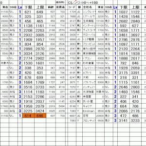 今日の仕掛銘柄公開|寄り引け空売りデイトレ 9/24