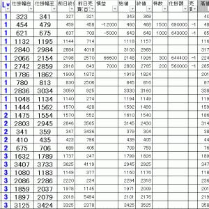今日の損益公開|寄り引け空売りデイトレ 9/24