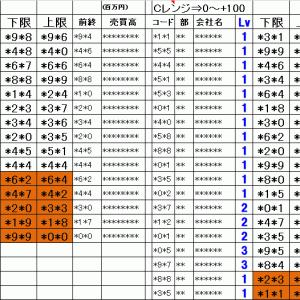 今日の仕掛銘柄概要|寄り引け空売りデイトレ 10/22