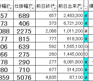 損益公開|朝15分完結@寄り引けシストレ9/4