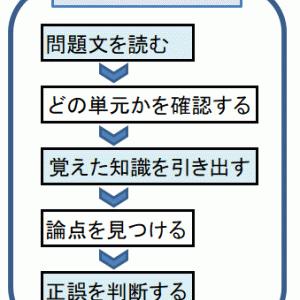 社労士試験 択一の解き方