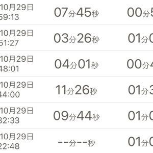 【お産レポ】陣痛2日目 〜次々起こる緊急事態〜