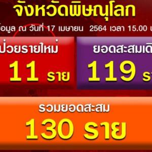 楽天モバイルを海外利用。タイ田舎での通信速度・留守番電話を確認。