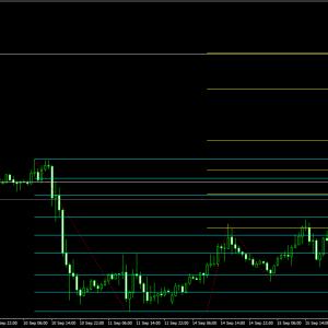 ポンドドル想定!FOMC控え戻り売りの状況、ユーロポンドと米ドル次第