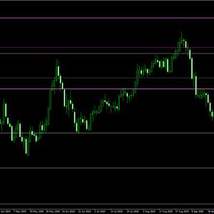 ポンド円中長期戦略!米ドル売り継続、買い方優勢141円を目指す展開