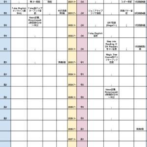 DWEかけ流し4年→Book5自力読み後、パルキッズジュニア開始1年で英検3級合格!:英語育児の長期プラン例⑪