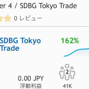MQL5シグナル配信「SDBG Tokyo Trade」の購読者が2名まで減少