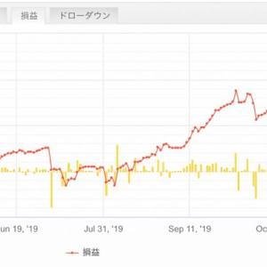 【抱負】FX自動売買で年収532万円(日本人男性平均)を得る