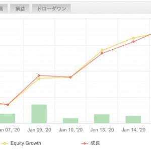 【FX自動売買で不労所得】2020/1/13〜1/17(週間損益)