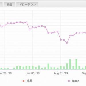 【FX自動売買で不労所得】「一本勝ち」と「OANDA 東京サーバー」の相性は悪い