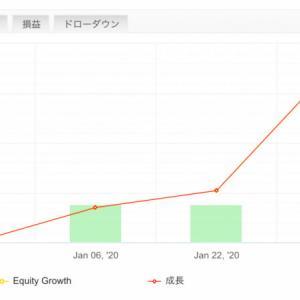 【FX自動売買】スワップ金利優先のアカウントのロットを上げる