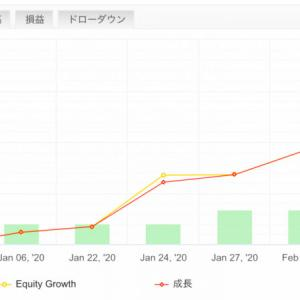 【FX自動売買預金】高金利を目指すアカウントは順調