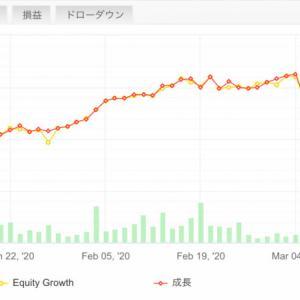 【FX自動売買で不労所得】2020/3/16〜3/20(週間損益)