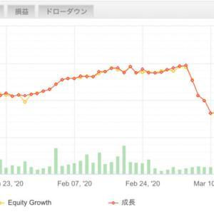 【FX自動売買で不労所得】2020/3/23〜3/27(週間損益)