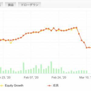 【FX自動売買で不労所得】2020年1/四半期の結果