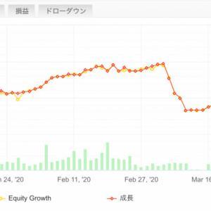 【FX自動売買で不労所得】2020/3/30〜4/3(週間損益)