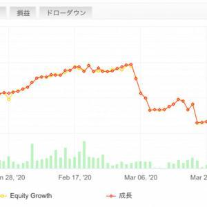 【FX自動売買で不労所得】2020/4/13〜4/17(週間損益)