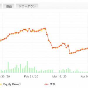 【FX自動売買で不労所得】2020/4/27〜5/1(週間損益)