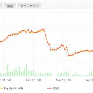 【FX自動売買で不労所得】2020/5/4〜5/8(週間損益)