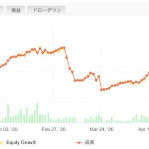 【FX自動売買で不労所得】2020/5/11〜5/15(週間損益)