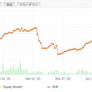 【FX自動売買で不労所得】2020/5/18〜5/22(週間損益)