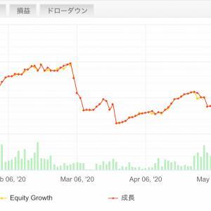 【FX自動売買で不労所得】2020/6/1〜6/5(週間損益)