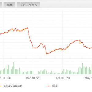 【FX自動売買で不労所得】2020/6/8〜6/12(週間損益)