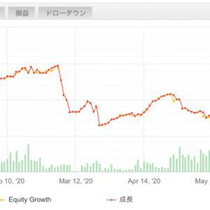 【FX自動売買で不労所得】2020/6/15〜6/19(週間損益)