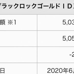 【確定拠出年金】金現物価格連動型投資信託(ゴールド)スイッチングを追加