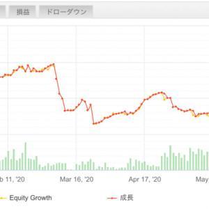 【FX自動売買で不労所得】2020/6/22〜6/26(週間損益)