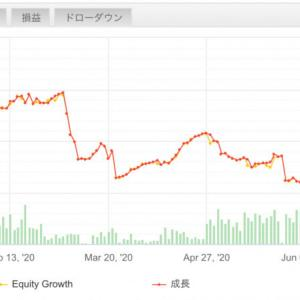 【FX自動売買で不労所得】2020/7/6〜7/10(週間損益)