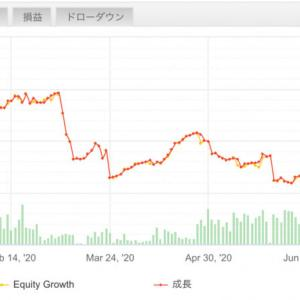 【FX自動売買で不労所得】2020/7/13〜7/17(週間損益)