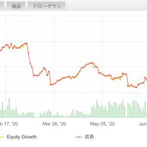 【FX自動売買で不労所得】2020/7/20〜7/24(週間損益)