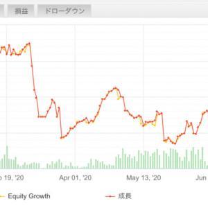 【FX自動売買で不労所得】2020/8/3〜8/7(週間損益)