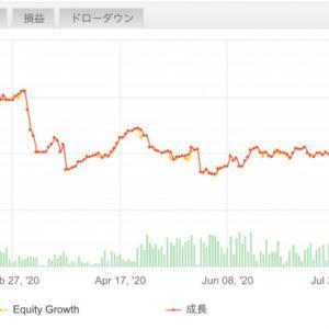 【FX自動売買で不労所得】2020/9/14〜9/18(週間損益)