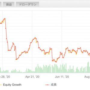 【FX自動売買で不労所得】2020/9/21〜9/25(週間損益)