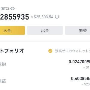 【暗号資産】1億円を目指し百万円勝負 2021/4/6 横ばい
