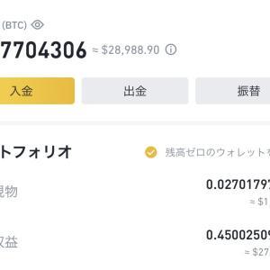 【暗号資産】1億円を目指し百万円勝負 2021/4/12 上昇