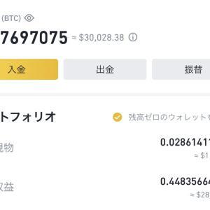 【暗号資産】1億円を目指し百万円勝負 2021/4/16 一旦上昇