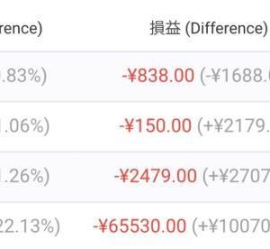 【FX自動売買】2021/5/10〜5/14(週間損益)
