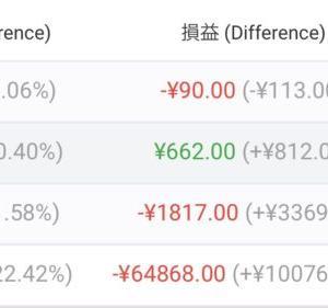 【FX自動売買】2021/5/17〜5/21(週間損益)