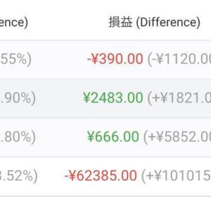 【FX自動売買】2021/5/24〜5/28(週間損益)