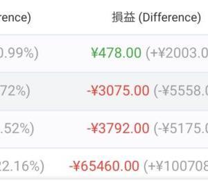 【FX自動売買】2021/5/31〜6/4(週間損益)