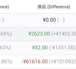 【FX自動売買】2021/6/14〜6/18(週間損益)