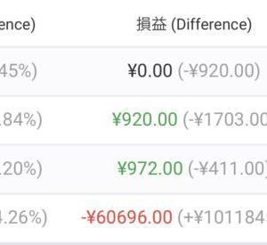 【FX自動売買】2021/6/21〜6/25(週間損益)