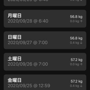 5日で1kgの体重減