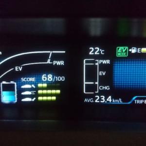 究極のエコ運転!燃費向上ノウハウとは